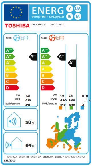 Klimatizácia do bytu, značky Toshiba | E-shop | KLIMADODOMU.sk